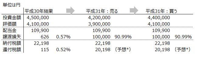 f:id:higurashi-note:20190220162454p:plain