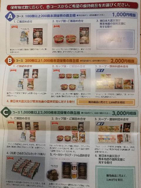 f:id:higurashi-note:20190304152659j:image