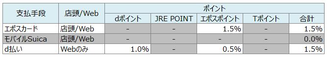 f:id:higurashi-note:20190313103901p:plain