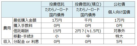 f:id:higurashi-note:20190401141316p:plain