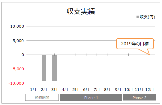 f:id:higurashi-note:20190402152152p:plain