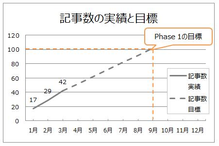 f:id:higurashi-note:20190402152909p:plain