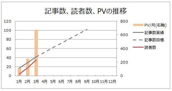 f:id:higurashi-note:20190402154708p:plain