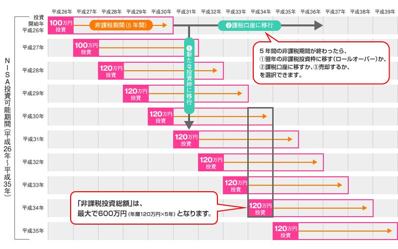 f:id:higurashi-note:20190410144114p:plain