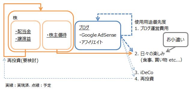 f:id:higurashi-note:20190423164238p:plain
