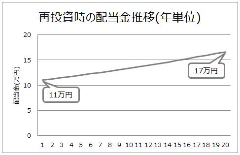 f:id:higurashi-note:20190428164602p:plain