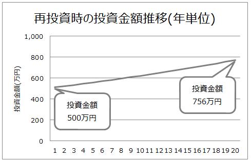 f:id:higurashi-note:20190428164728p:plain