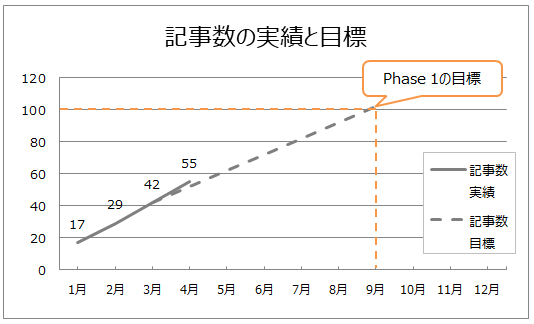 f:id:higurashi-note:20190428173110p:plain