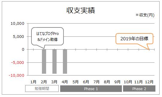 f:id:higurashi-note:20190428173612p:plain