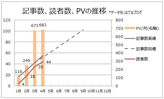 f:id:higurashi-note:20190504171541p:plain