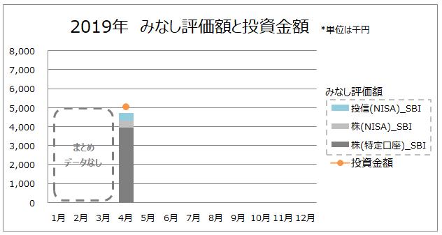 f:id:higurashi-note:20190504183931p:plain