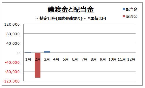f:id:higurashi-note:20190504185729p:plain