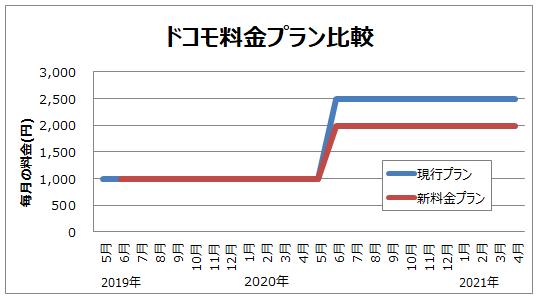 f:id:higurashi-note:20190516163353p:plain