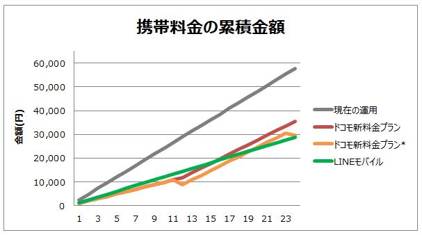 f:id:higurashi-note:20190517171853p:plain