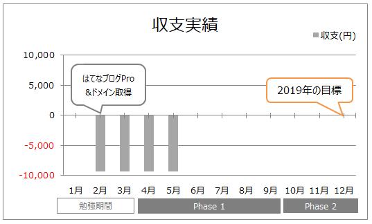 f:id:higurashi-note:20190603161229p:plain