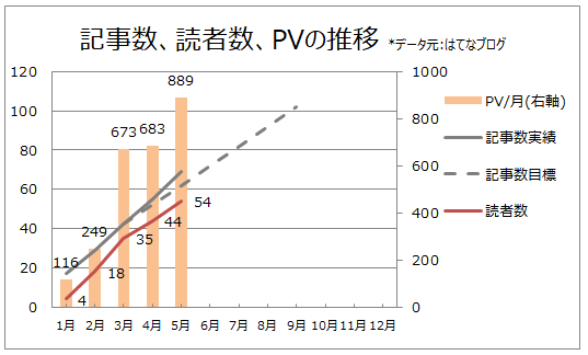 f:id:higurashi-note:20190603161724p:plain