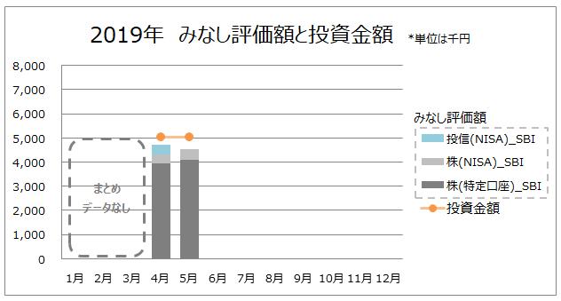 f:id:higurashi-note:20190604145753p:plain