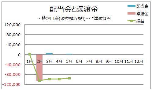 f:id:higurashi-note:20190604152924p:plain