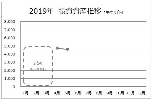 f:id:higurashi-note:20190604155303p:plain