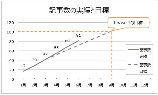 f:id:higurashi-note:20190705151912p:plain
