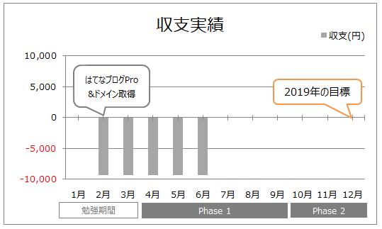 f:id:higurashi-note:20190705152132p:plain