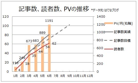 f:id:higurashi-note:20190705152314p:plain