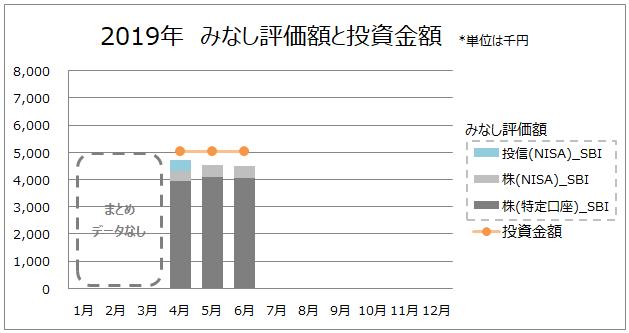 f:id:higurashi-note:20190705161148p:plain
