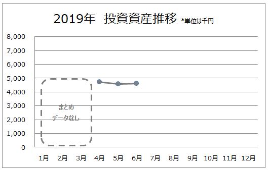 f:id:higurashi-note:20190705162936p:plain