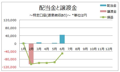 f:id:higurashi-note:20190705163659p:plain