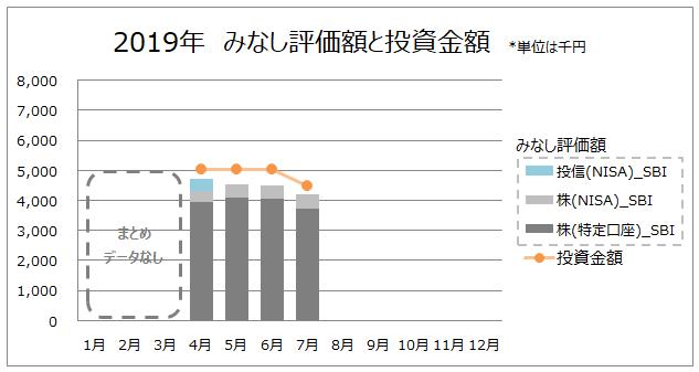 f:id:higurashi-note:20190731145852p:plain