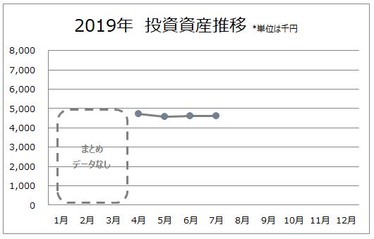 f:id:higurashi-note:20190731151522p:plain
