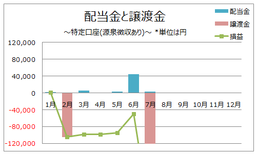 f:id:higurashi-note:20190731152742p:plain