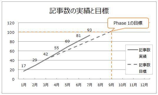 f:id:higurashi-note:20190731161558p:plain