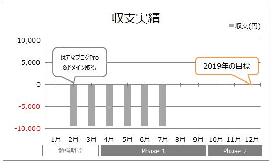 f:id:higurashi-note:20190731162025p:plain