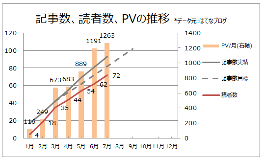 f:id:higurashi-note:20190805161320p:plain