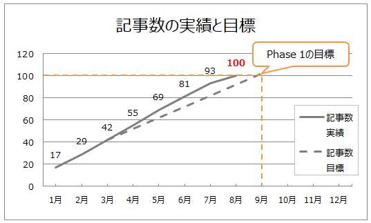 f:id:higurashi-note:20190903160715p:plain