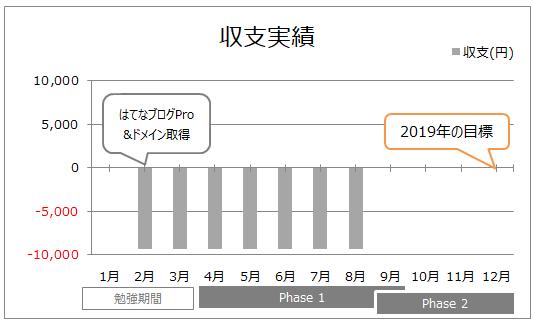 f:id:higurashi-note:20190903161020p:plain