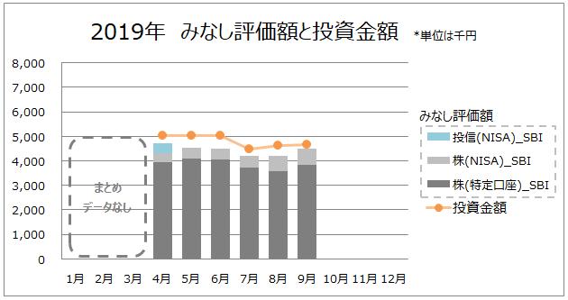f:id:higurashi-note:20191024174012p:plain