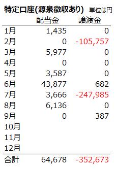 f:id:higurashi-note:20191024175841p:plain
