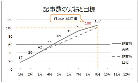 f:id:higurashi-note:20191025160024p:plain