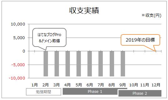 f:id:higurashi-note:20191025160115p:plain