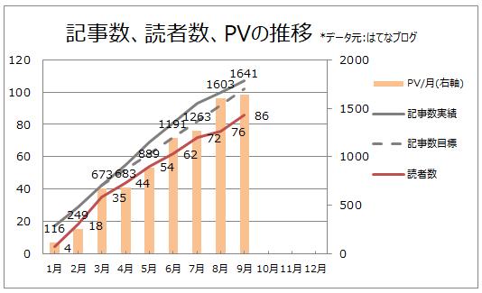 f:id:higurashi-note:20191025162029p:plain