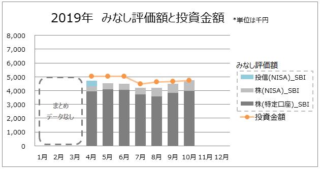 f:id:higurashi-note:20191101170217p:plain