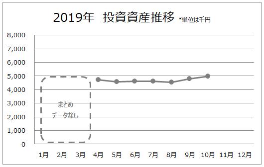 f:id:higurashi-note:20191101170651p:plain