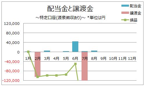 f:id:higurashi-note:20191101171400p:plain