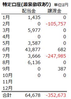 f:id:higurashi-note:20191101171431p:plain