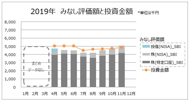 f:id:higurashi-note:20191212155421p:plain