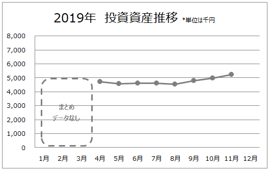 f:id:higurashi-note:20191212160305p:plain