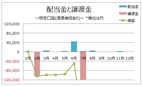 f:id:higurashi-note:20191212161315p:plain