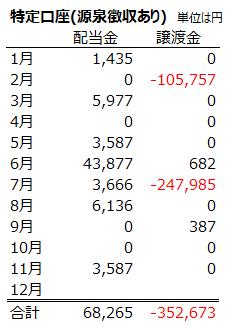 f:id:higurashi-note:20191212161535p:plain